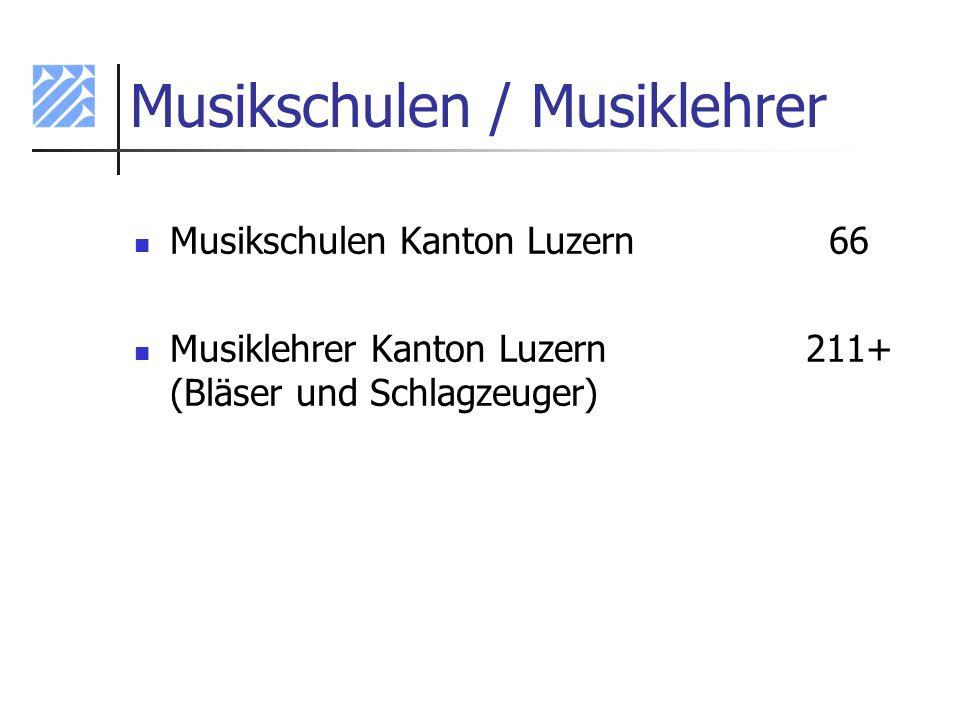 Musikschulen / Musiklehrer Musikschulen Kanton Luzern 66 Musiklehrer Kanton Luzern211+ (Bläser und Schlagzeuger)
