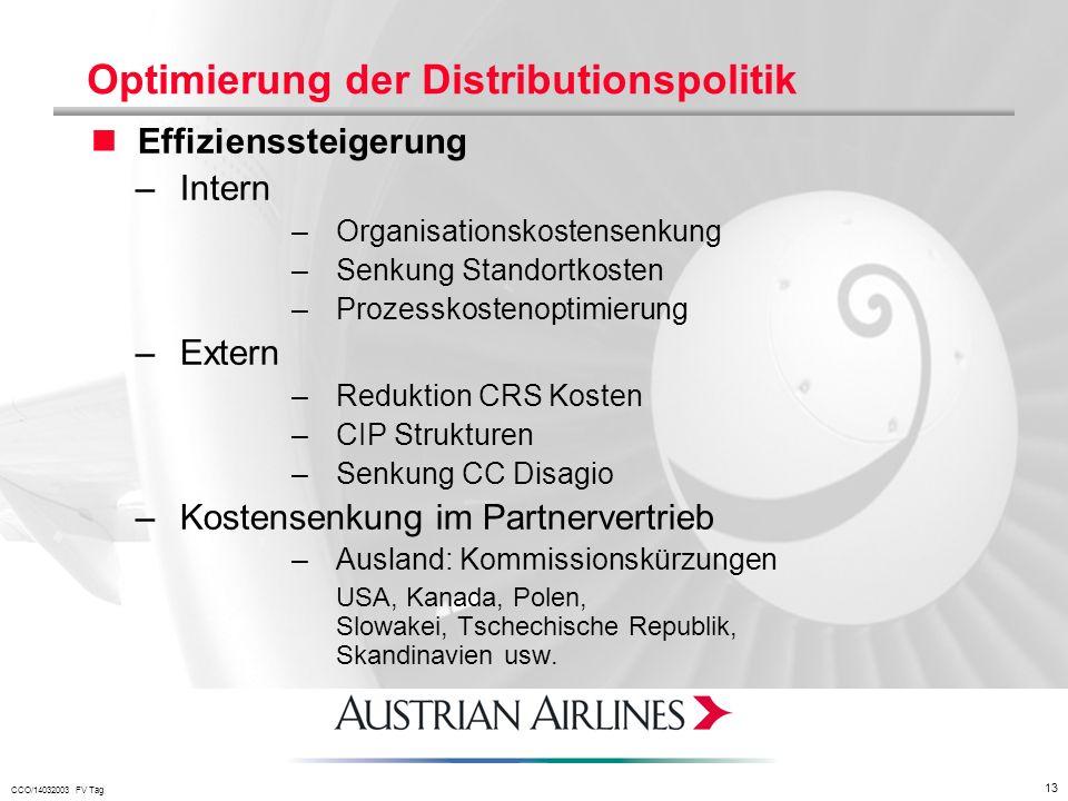 CCO/14032003 FV Tag 13 Optimierung der Distributionspolitik Effizienssteigerung –Intern –Organisationskostensenkung –Senkung Standortkosten –Prozessko