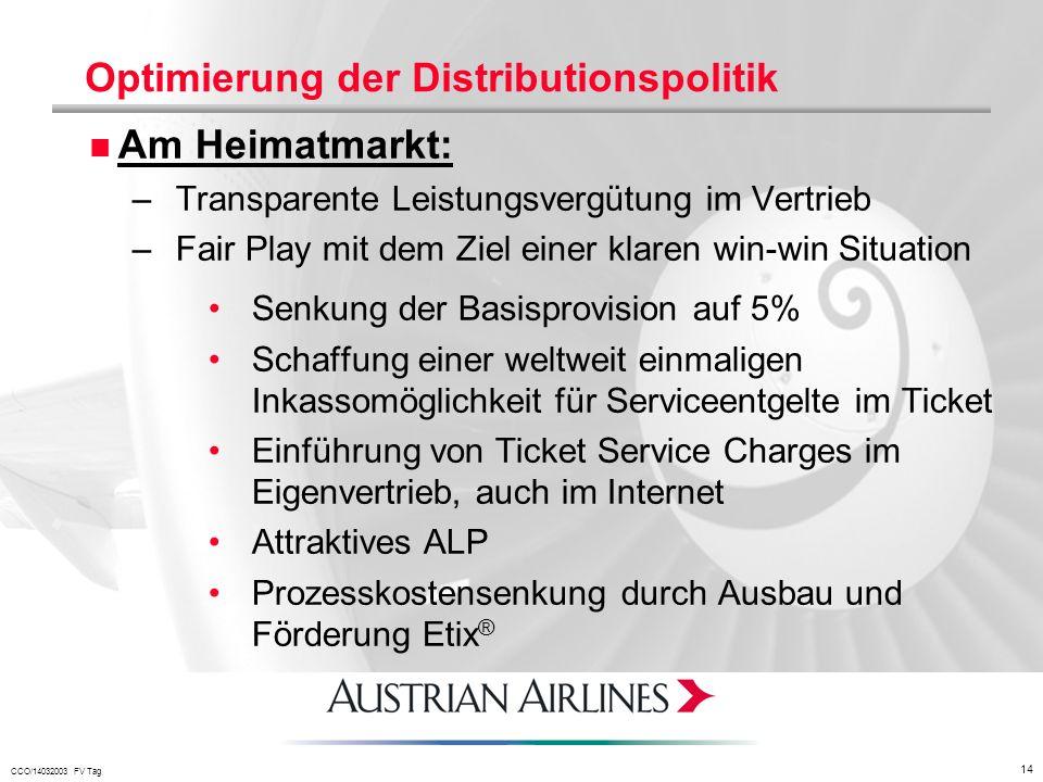 CCO/14032003 FV Tag 14 Optimierung der Distributionspolitik Am Heimatmarkt: –Transparente Leistungsvergütung im Vertrieb –Fair Play mit dem Ziel einer