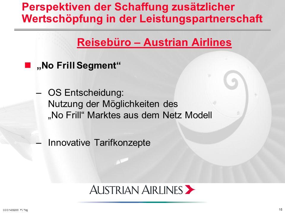 CCO/14032003 FV Tag 15 Perspektiven der Schaffung zusätzlicher Wertschöpfung in der Leistungspartnerschaft Reisebüro – Austrian Airlines No Frill Segm