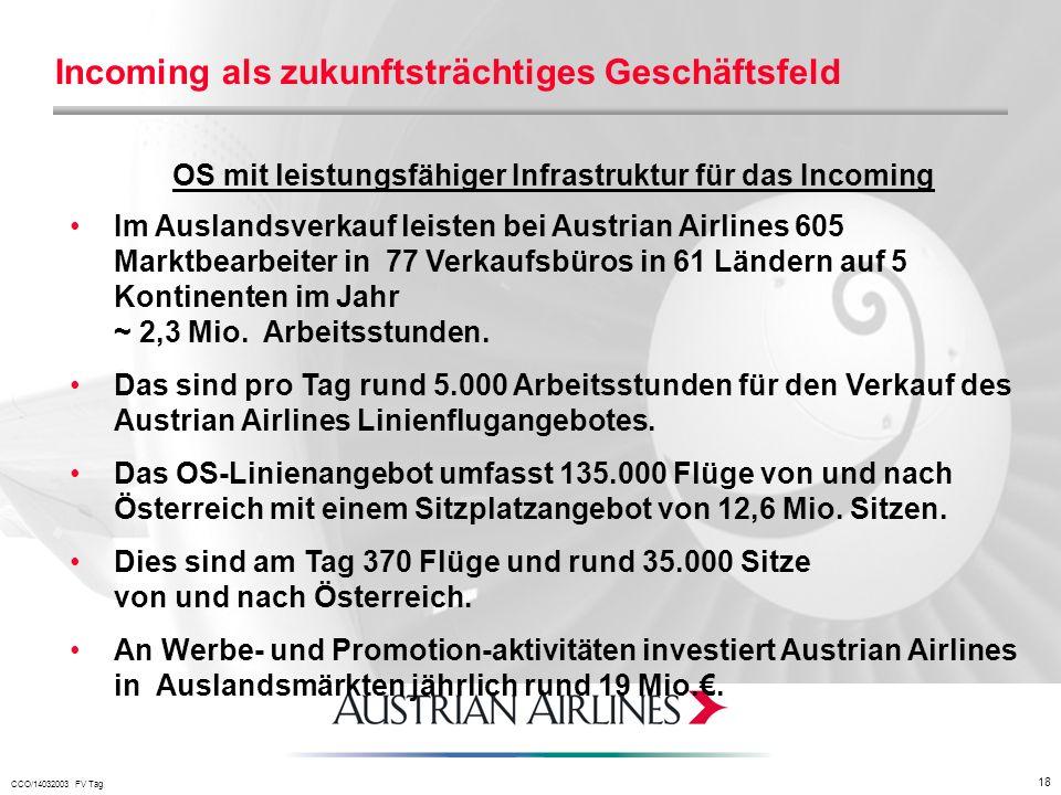 CCO/14032003 FV Tag 18 OS mit leistungsfähiger Infrastruktur für das Incoming Im Auslandsverkauf leisten bei Austrian Airlines 605 Marktbearbeiter in