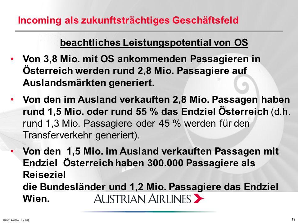 CCO/14032003 FV Tag 19 beachtliches Leistungspotential von OS Von 3,8 Mio. mit OS ankommenden Passagieren in Österreich werden rund 2,8 Mio. Passagier