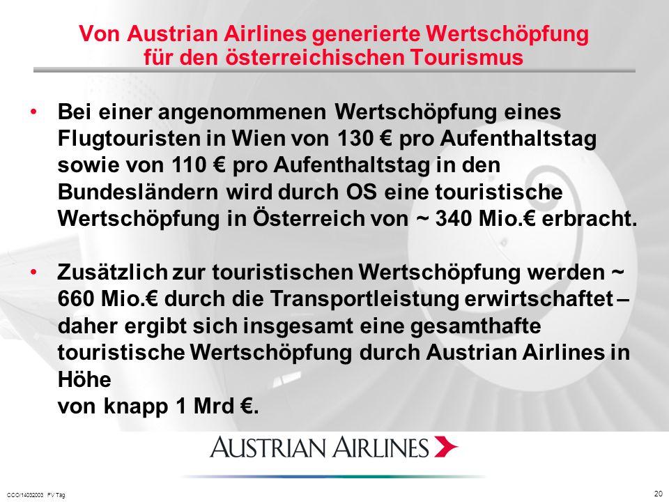 CCO/14032003 FV Tag 20 Bei einer angenommenen Wertschöpfung eines Flugtouristen in Wien von 130 pro Aufenthaltstag sowie von 110 pro Aufenthaltstag in