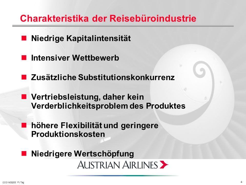 CCO/14032003 FV Tag 4 Charakteristika der Reisebüroindustrie Niedrige Kapitalintensität Intensiver Wettbewerb Zusätzliche Substitutionskonkurrenz Vert