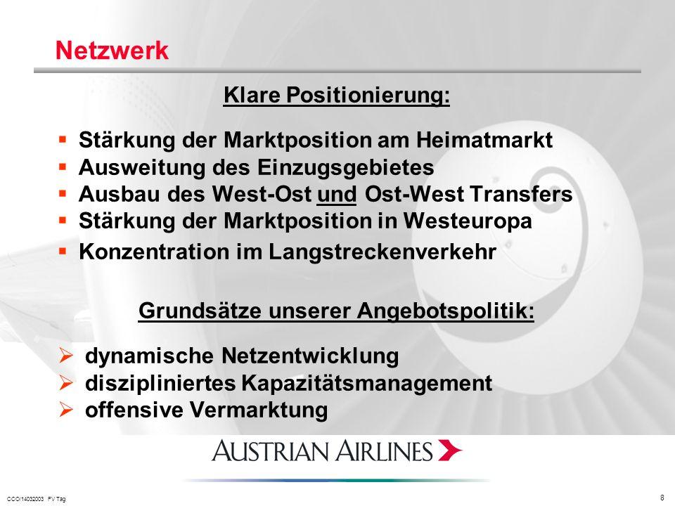 CCO/14032003 FV Tag 8 Netzwerk Klare Positionierung: Stärkung der Marktposition am Heimatmarkt Ausweitung des Einzugsgebietes Ausbau des West-Ost und