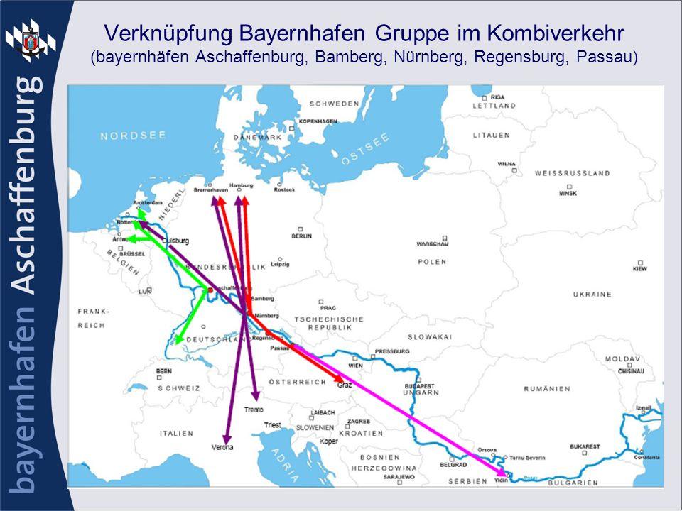 Vernetzungsstrategie im Kombiverkehr Bayernhafen Aschaffenburg bereits bestehende Verbindung geplante Verbindung NL - Rotterdam NL - Antwerpen F – Strasbourg CH - Basel RostockKiel/Lübeck Hamburg/Bremerhaven Rhein-Main- Mosel-Service I – Triest/Koper I - Verona