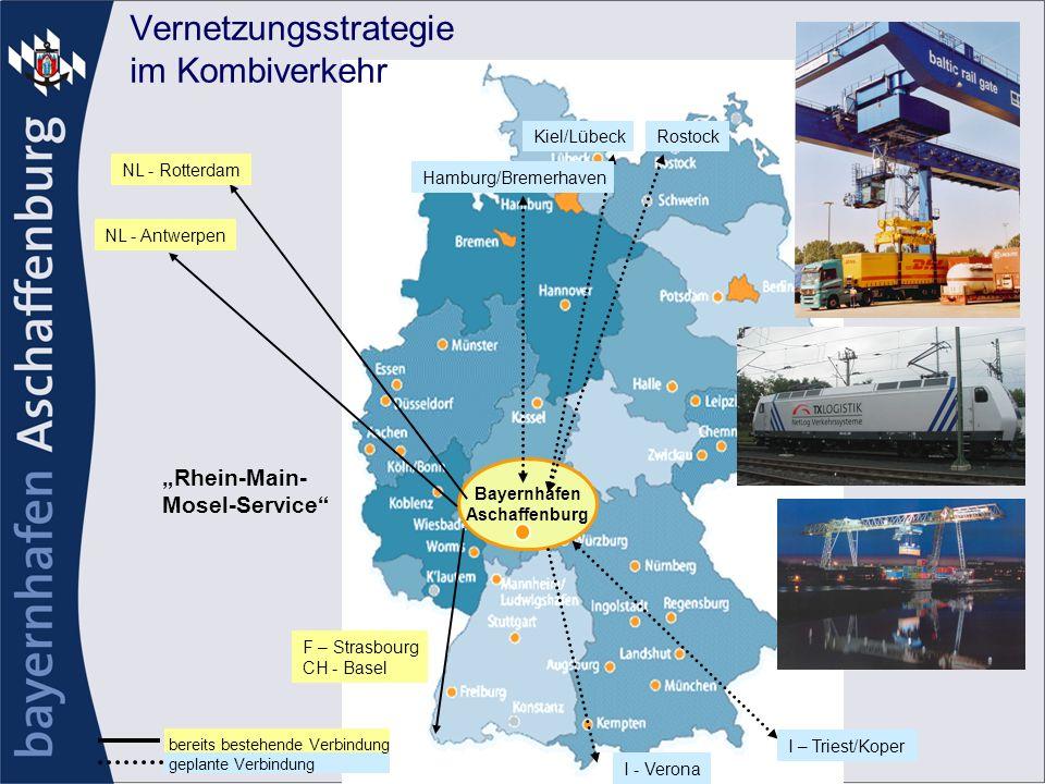 Vernetzungsstrategie im Kombiverkehr Bayernhafen Aschaffenburg bereits bestehende Verbindung geplante Verbindung NL - Rotterdam NL - Antwerpen F – Str