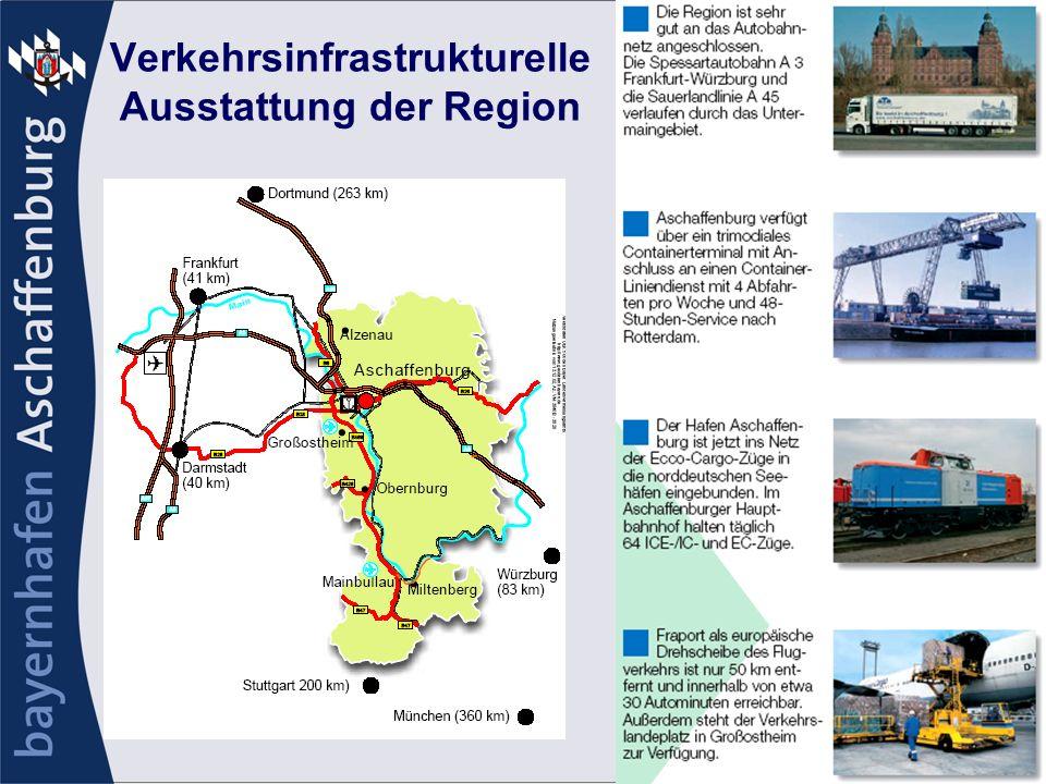 Schiffs- und Bahnumschlag im bayernhafen Aschaffenburg 1,07 Mio t, Gesamtumschlag 2,8 Mio t Bedeutung von Binnenschiff und Bahn für die Region: Ökologischer Aspekt: Schiff und Bahn ersetzten in 2006 ca.