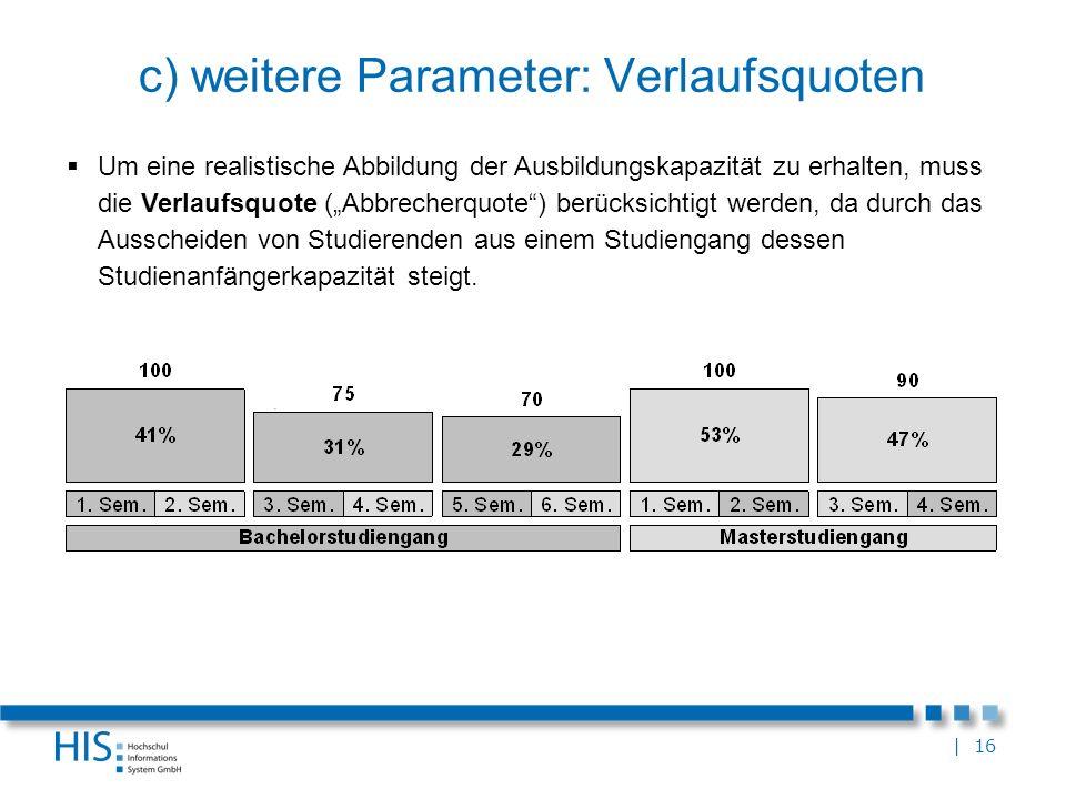 | 16 c) weitere Parameter: Verlaufsquoten Um eine realistische Abbildung der Ausbildungskapazität zu erhalten, muss die Verlaufsquote (Abbrecherquote)