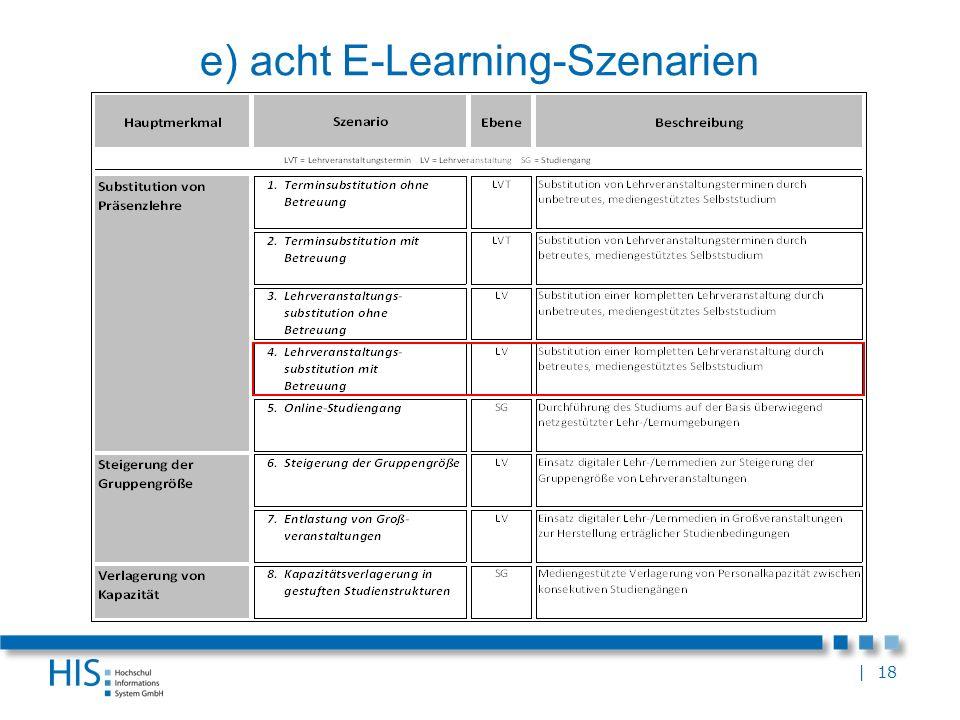 | 18 e) acht E-Learning-Szenarien