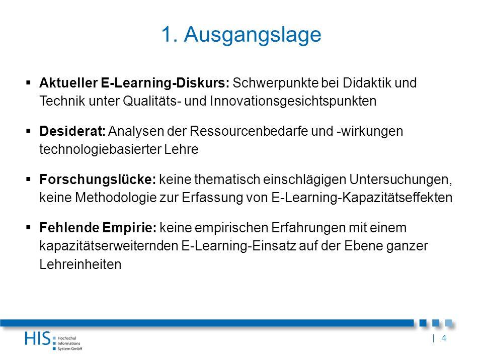 | 4 1. Ausgangslage Aktueller E-Learning-Diskurs: Schwerpunkte bei Didaktik und Technik unter Qualitäts- und Innovationsgesichtspunkten Desiderat: Ana