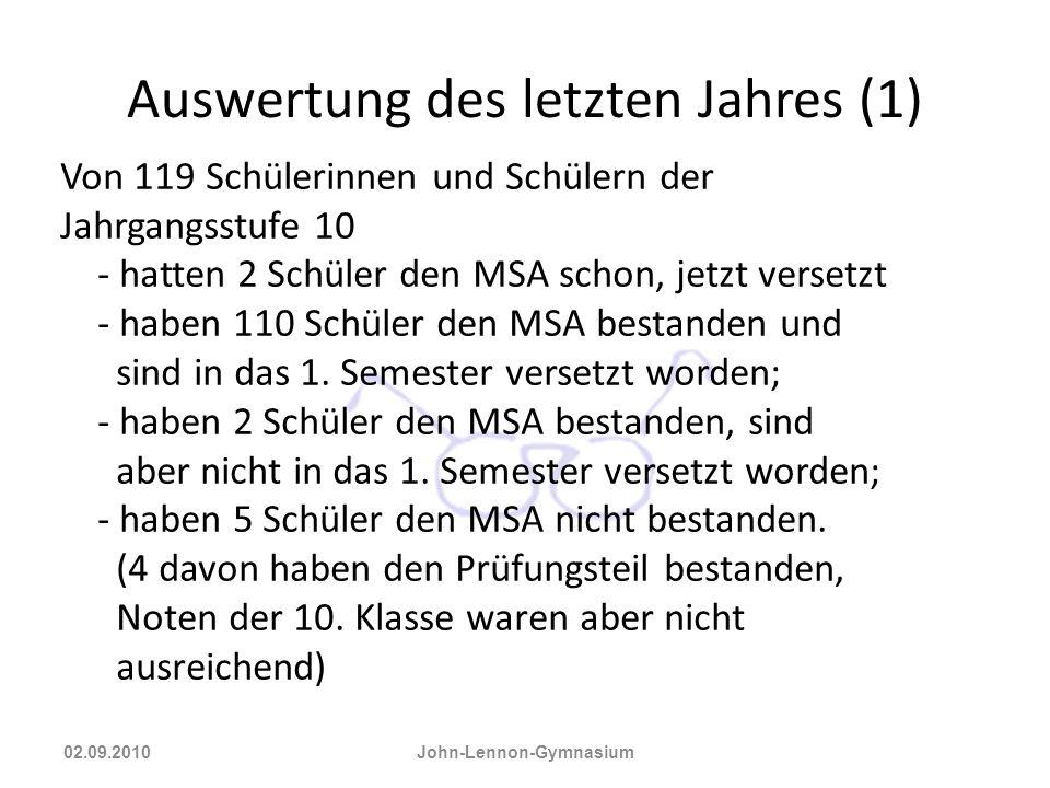 Auswertung des letzten Jahres (2)FachschriftlichmündlichEndnote Jahres- noteDeutsch2,22,23,0 Mathematik2,82,83,0 Englisch1,82,21,92,6 Besondere Form 1,31,3 02.09.2010 John-Lennon-Gymnasium