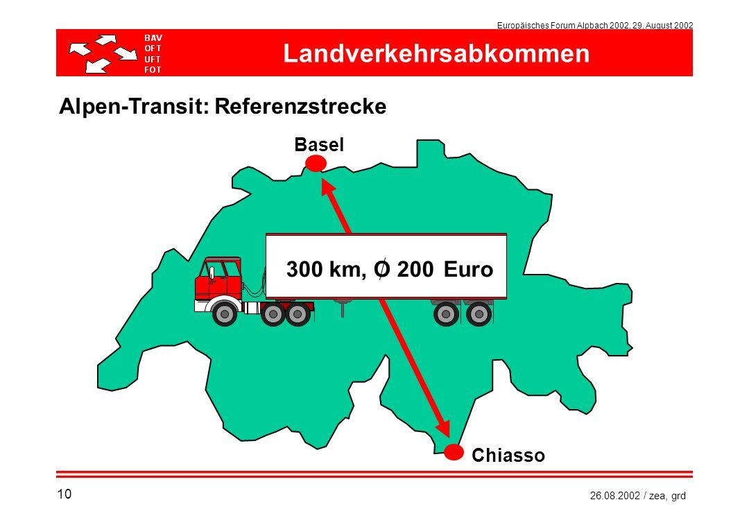 Europäisches Forum Alpbach 2002, 29. August 2002 26.08.2002 / zea, grd Chiasso Basel Line of reference Alpen-Transit: Referenzstrecke 300 km, O 200Eur