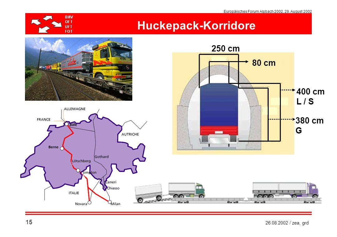 Europäisches Forum Alpbach 2002, 29. August 2002 26.08.2002 / zea, grd 250 cm 80 cm 380 cm G 400 cm L / S Huckepack-Korridore 15