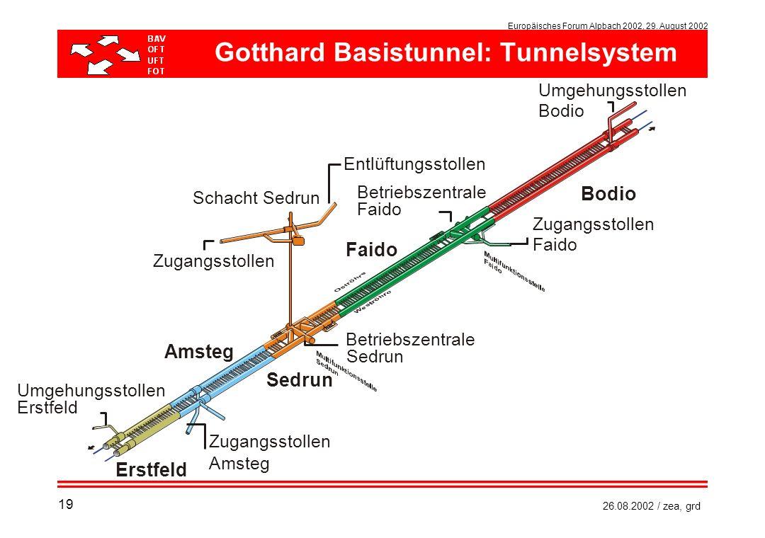Europäisches Forum Alpbach 2002, 29. August 2002 26.08.2002 / zea, grd Gotthard Basistunnel: Tunnelsystem Umgehungsstollen Erstfeld Zugangsstollen Ams