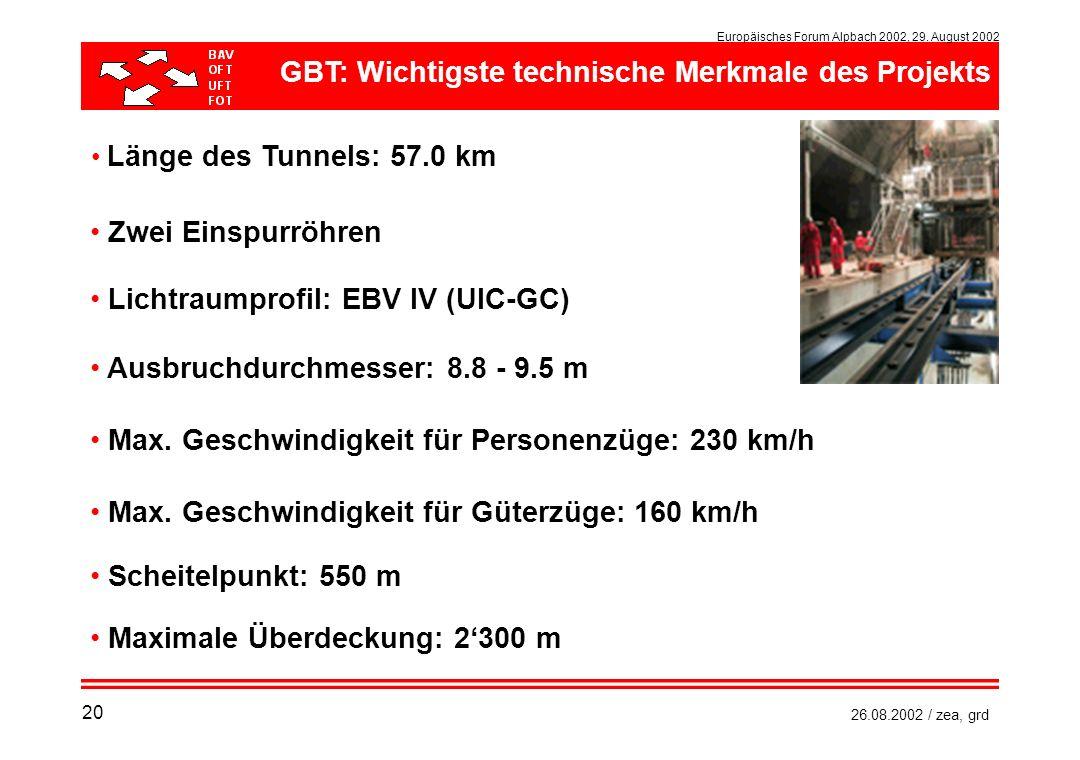 Europäisches Forum Alpbach 2002, 29. August 2002 26.08.2002 / zea, grd GBT: Wichtigste technische Merkmale des Projekts 20 Länge des Tunnels: 57.0 km