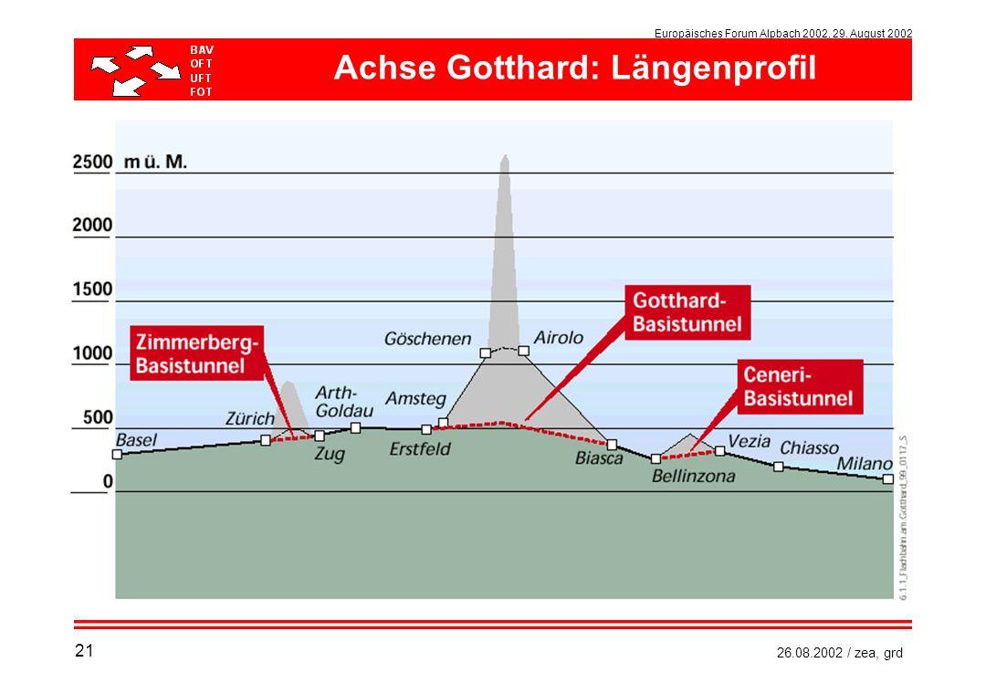 Europäisches Forum Alpbach 2002, 29. August 2002 26.08.2002 / zea, grd Achse Gotthard: Längenprofil 21