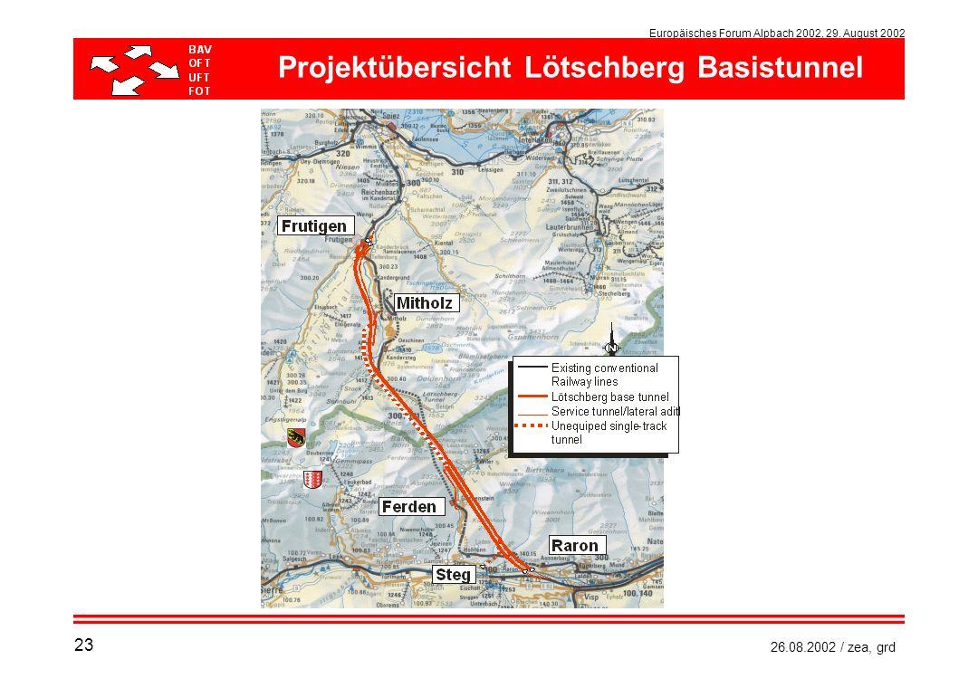 Europäisches Forum Alpbach 2002, 29. August 2002 26.08.2002 / zea, grd Projektübersicht Lötschberg Basistunnel 23