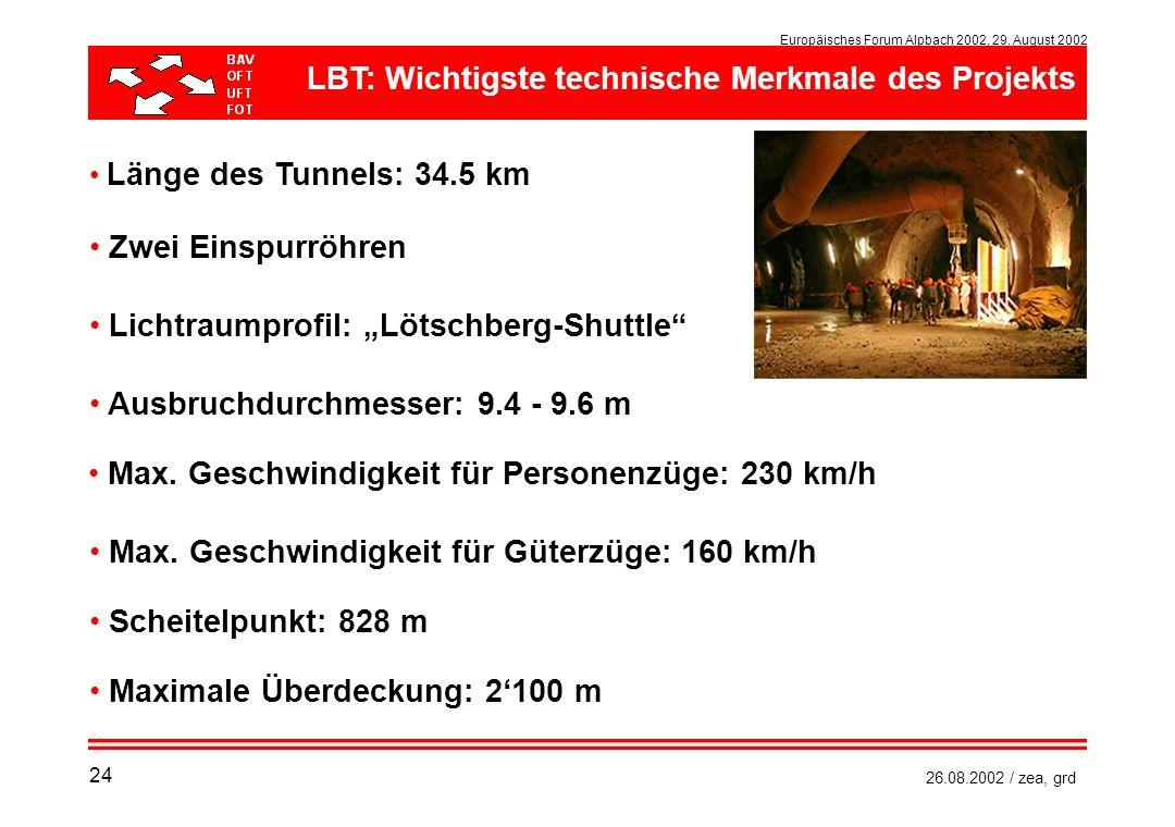 Europäisches Forum Alpbach 2002, 29. August 2002 26.08.2002 / zea, grd LBT: Wichtigste technische Merkmale des Projekts 24 Länge des Tunnels: 34.5 km