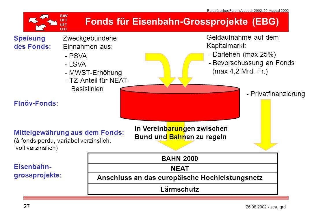 Europäisches Forum Alpbach 2002, 29. August 2002 26.08.2002 / zea, grd Fonds für Eisenbahn-Grossprojekte (EBG) - Bevorschussung an Fonds (max 4,2 Mrd.
