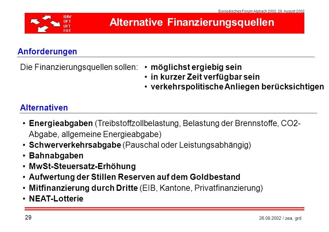 Europäisches Forum Alpbach 2002, 29. August 2002 26.08.2002 / zea, grd Alternative Finanzierungsquellen Anforderungen Die Finanzierungsquellen sollen: