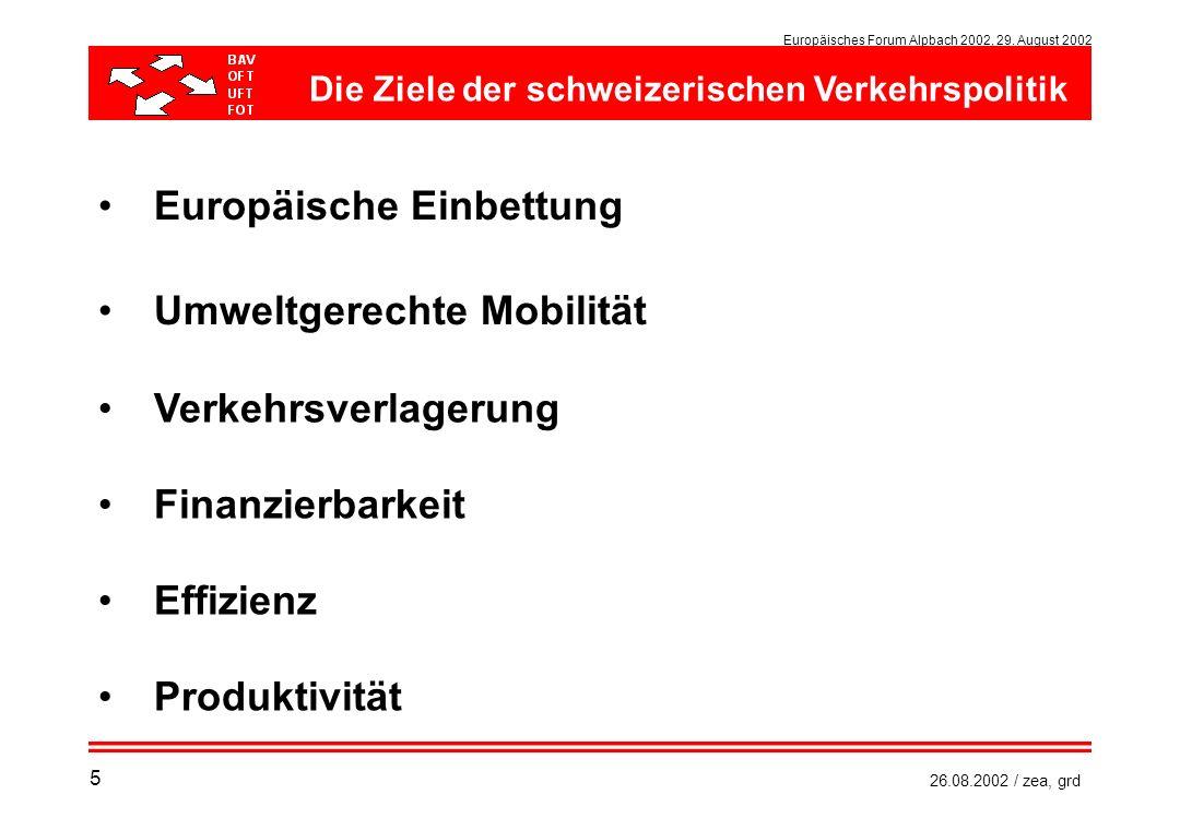 Europäisches Forum Alpbach 2002, 29. August 2002 26.08.2002 / zea, grd Europäische Einbettung Produktivität Finanzierbarkeit Die Ziele der schweizeris