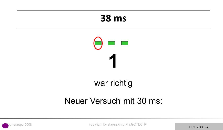 rollout europe 2008 copyright by stapes.ch und MediTECH ® 7 50 ms FPT - 38 ms 3 war richtig Neuer Versuch mit 38 ms: