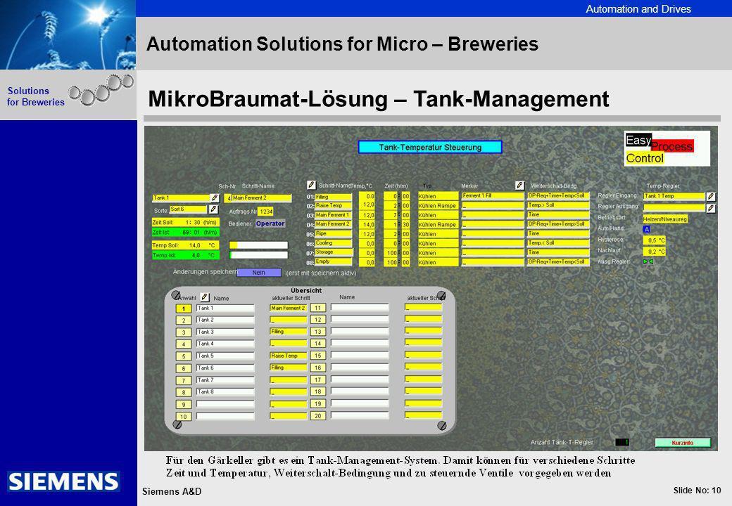 Automation and Drives Slide No: 10 Siemens A&D Solutions for Breweries Automation Solutions for Micro – Breweries MikroBraumat-Lösung – Tank-Managemen