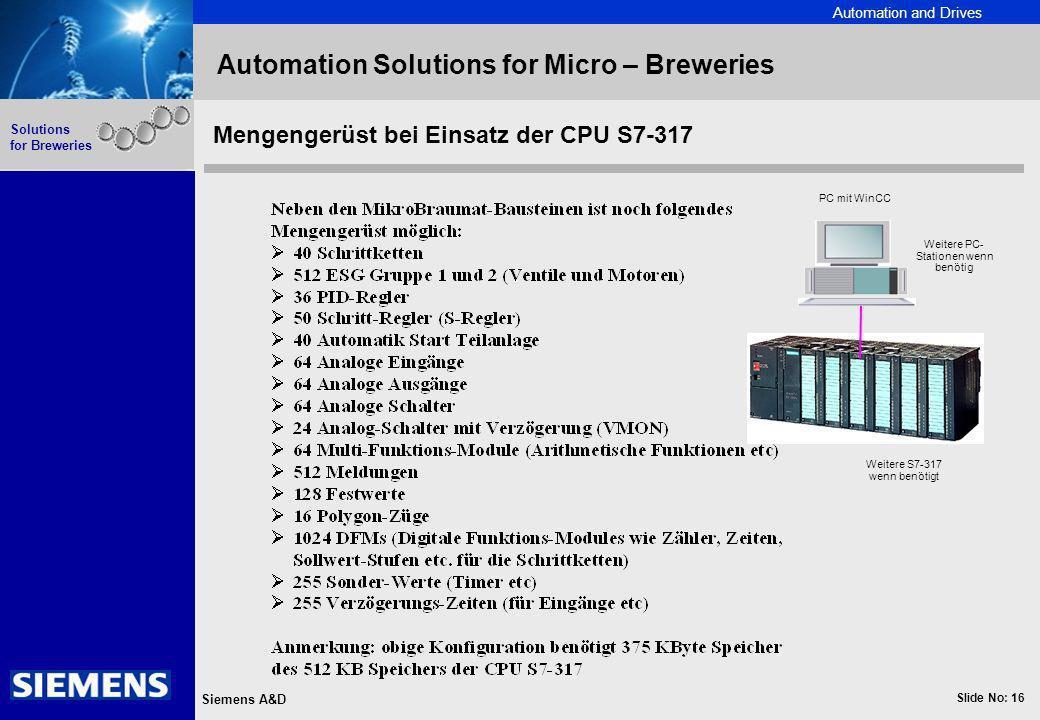 Automation and Drives Slide No: 16 Siemens A&D Solutions for Breweries Automation Solutions for Micro – Breweries Mengengerüst bei Einsatz der CPU S7-