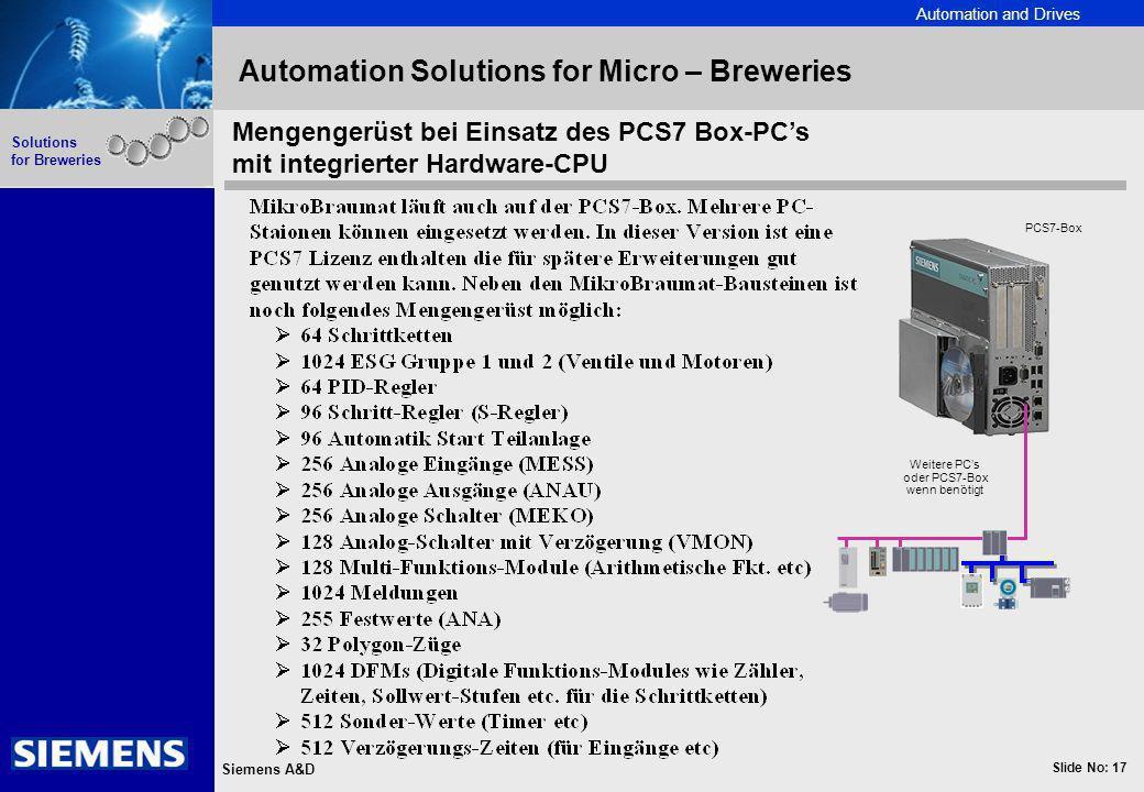 Automation and Drives Slide No: 17 Siemens A&D Solutions for Breweries Automation Solutions for Micro – Breweries Mengengerüst bei Einsatz des PCS7 Bo