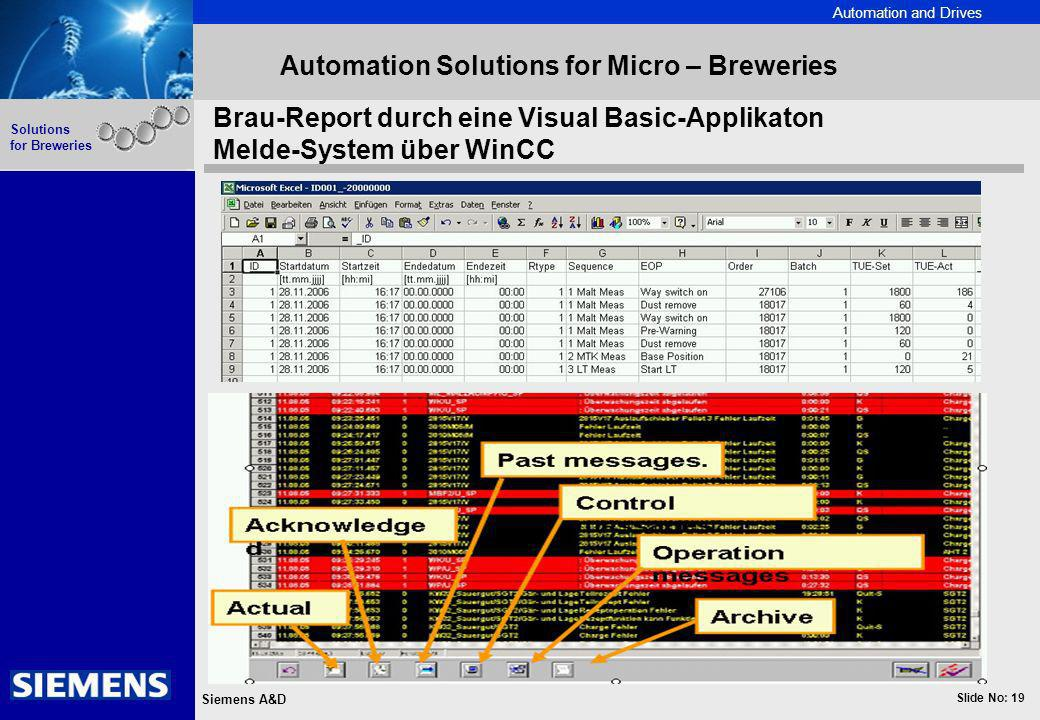 Automation and Drives Slide No: 20 Siemens A&D Solutions for Breweries Automation Solutions for Micro – Breweries Freeware Step7Lite für eigene Step7-Programmierungen