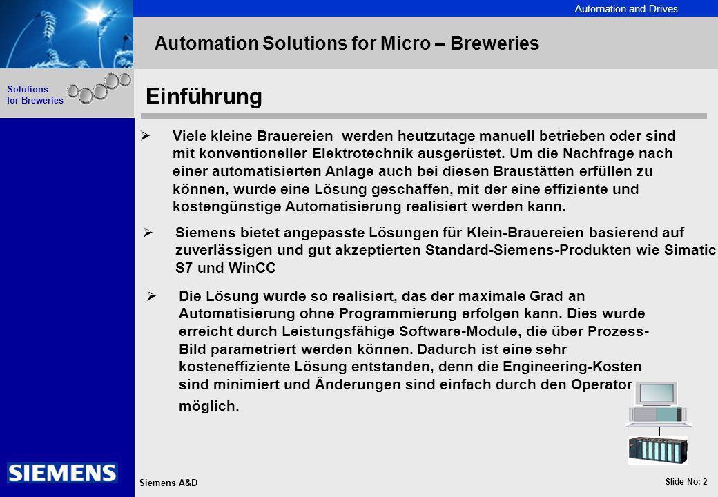 Automation and Drives Slide No: 2 Siemens A&D Solutions for Breweries Automation Solutions for Micro – Breweries Viele kleine Brauereien werden heutzu