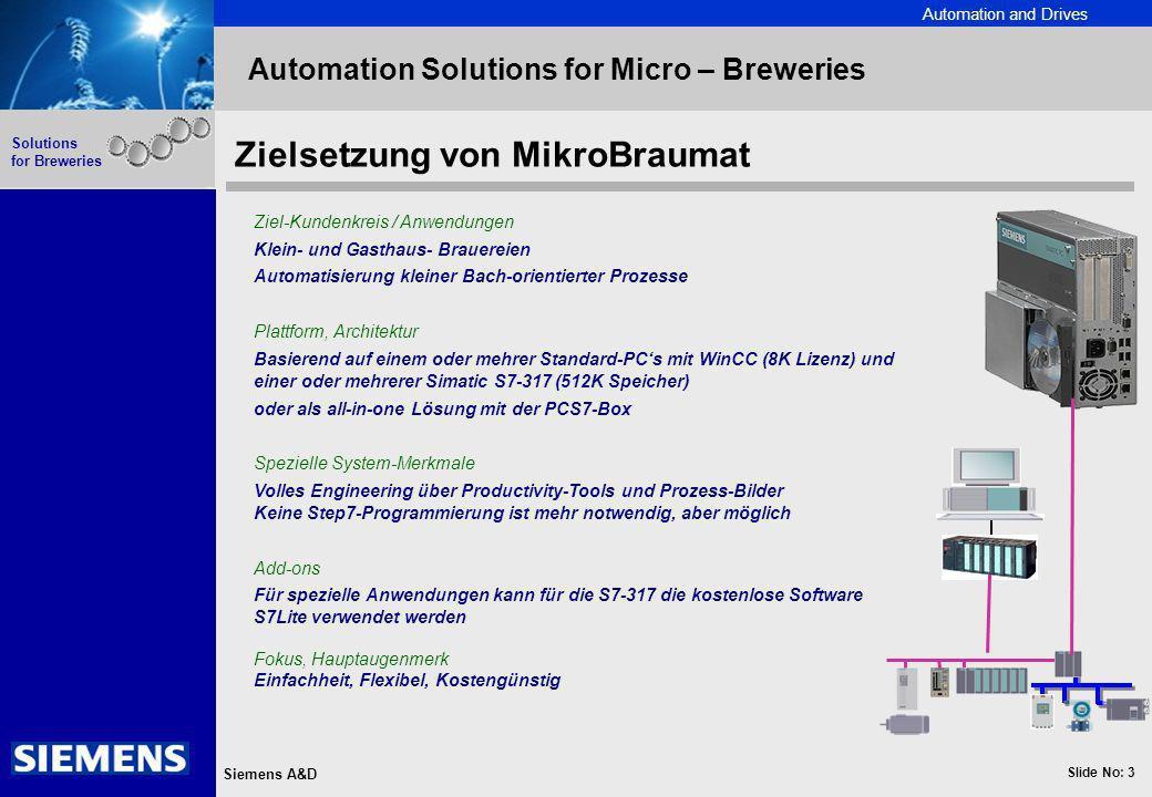Automation and Drives Slide No: 3 Siemens A&D Solutions for Breweries Automation Solutions for Micro – Breweries Zielsetzung von MikroBraumat Ziel-Kun