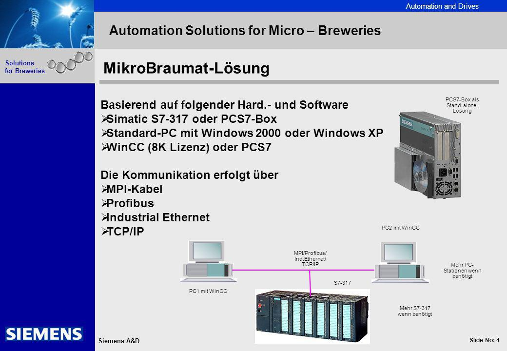 Automation and Drives Slide No: 5 Siemens A&D Solutions for Breweries Automation Solutions for Micro – Breweries Wie soll es funktionieren?