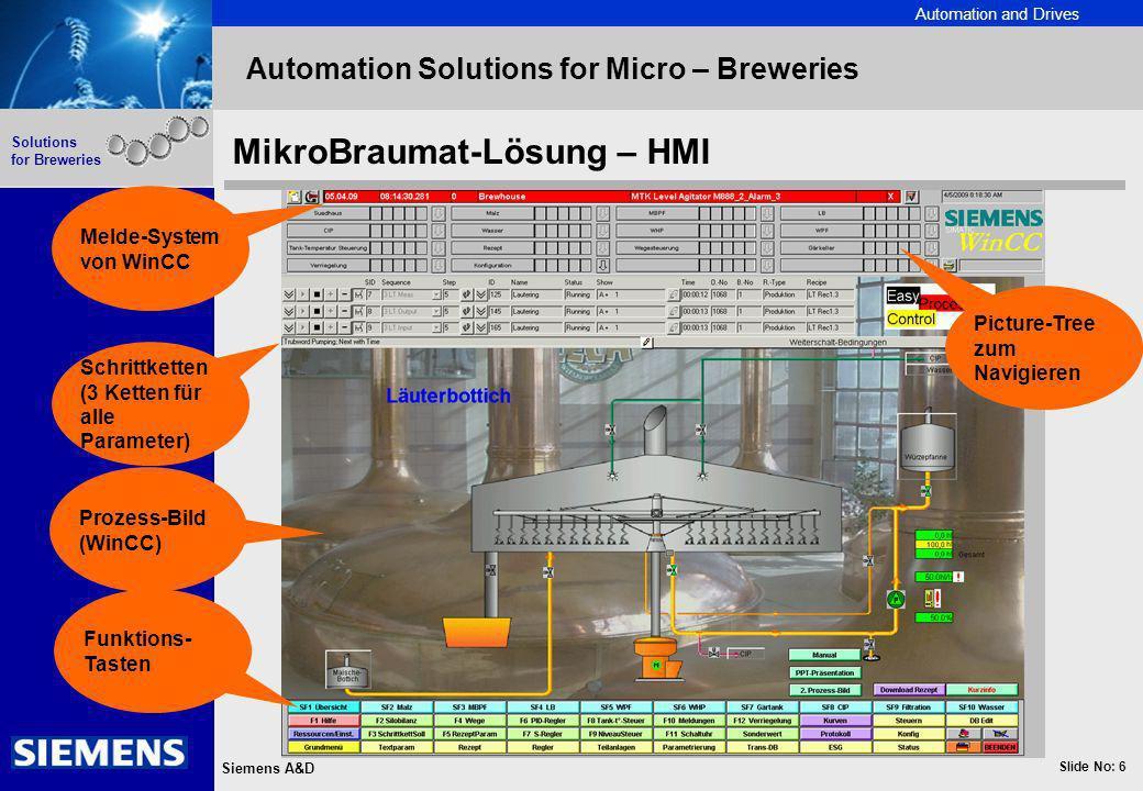 Automation and Drives Slide No: 6 Siemens A&D Solutions for Breweries Automation Solutions for Micro – Breweries MikroBraumat-Lösung – HMI Schrittkett