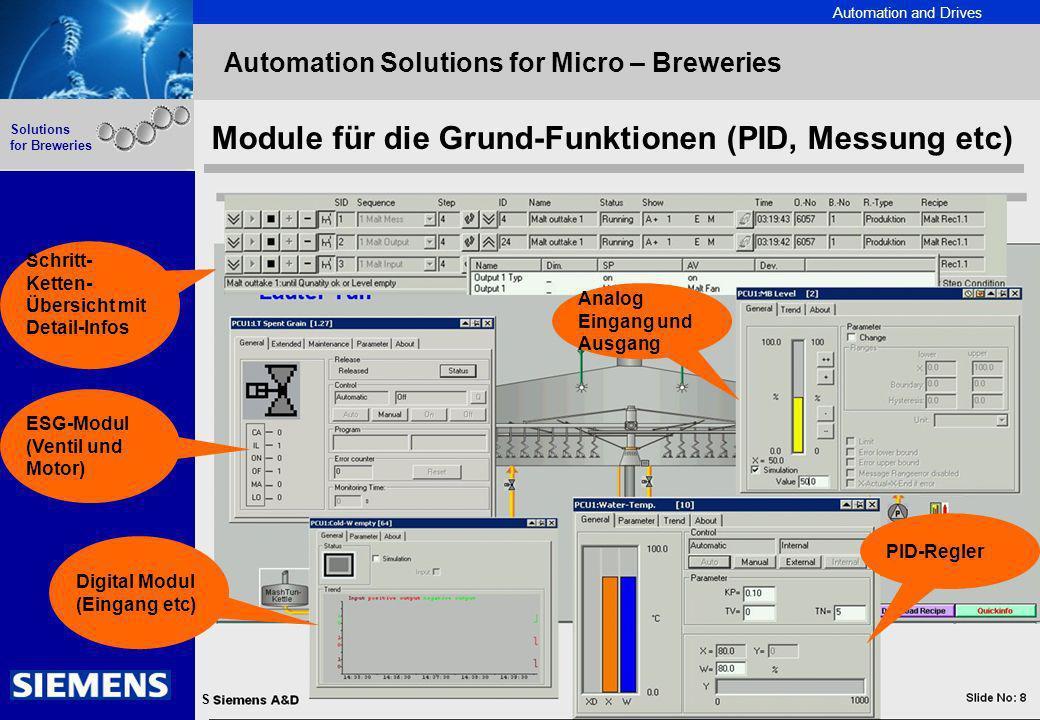Automation and Drives Slide No: 7 Siemens A&D Solutions for Breweries Automation Solutions for Micro – Breweries Module für die Grund-Funktionen (PID,