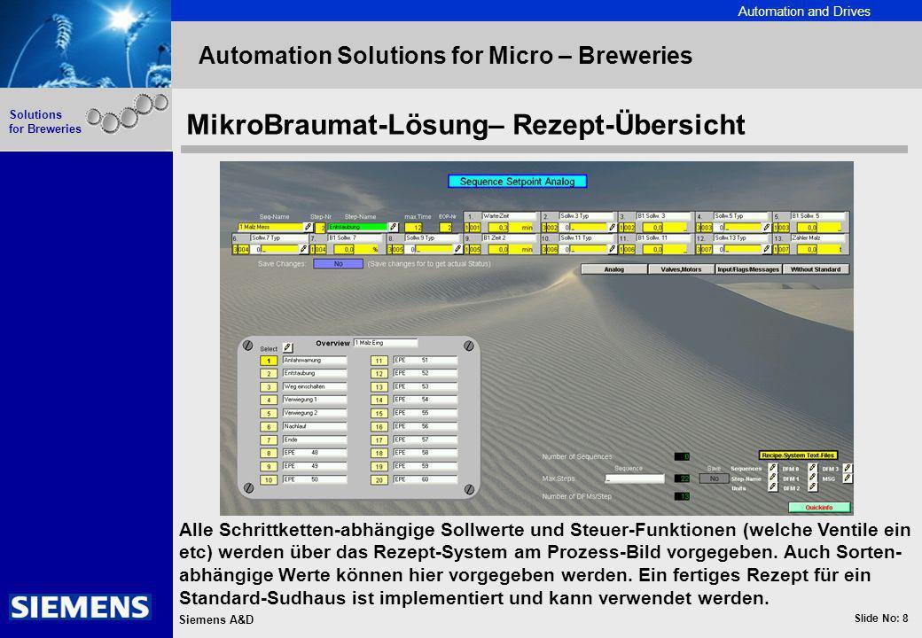 Automation and Drives Slide No: 8 Siemens A&D Solutions for Breweries Automation Solutions for Micro – Breweries Alle Schrittketten-abhängige Sollwert