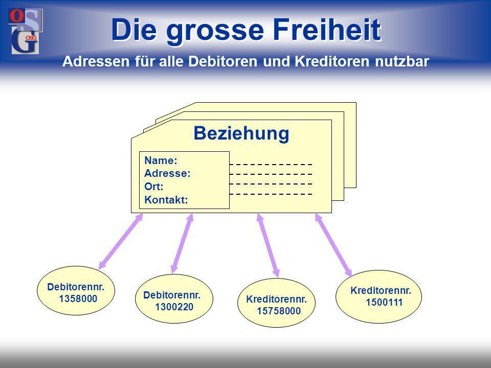 OSG 20 Name: Adresse: Ort: Kontakt: Beziehung Die grosse Freiheit Adressen, die zentral gespeichert werden