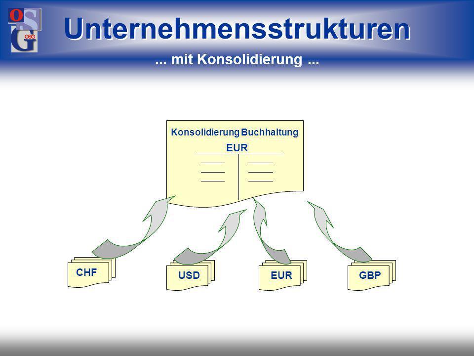 OSG 30 GBPCHFEURUSD Unternehmensstrukturen... mit verschiedenen Währungen...