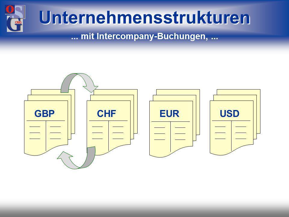 OSG 33 EUR Konsolidierte Buchhaltung EUR CHF USD Unternehmensstrukturen...