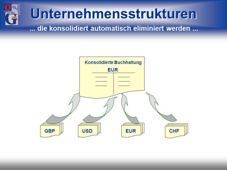 OSG 34 GBPCHFEURUSD Unternehmensstrukturen... mit Intercompany-Buchungen,...
