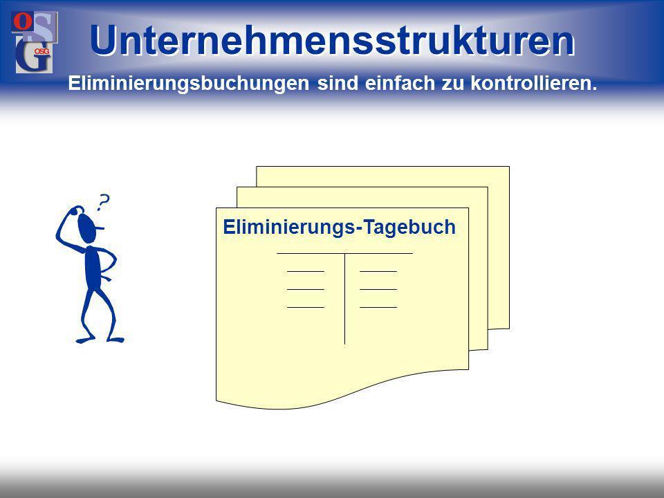 OSG 35 GBP USD EURCHF Konsolidierte Buchhaltung EUR Unternehmensstrukturen...