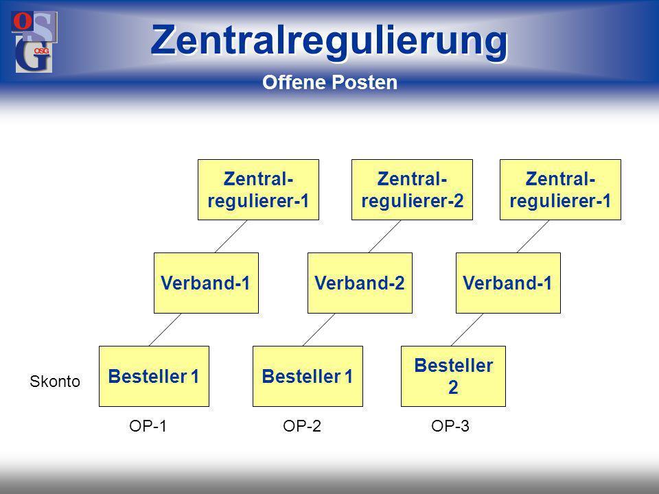 OSG 45 Zentralregulierung Stammdaten Besteller Verband-1 Zentral- regulierer-1 Provision Rabatte Skonto