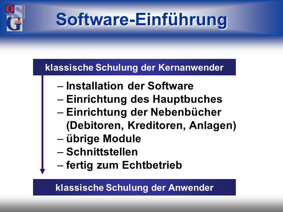 OSG 52 Integrationen Database Informix / SQL Server / Oracle / SQLBase Database Informix / SQL Server / Oracle / SQLBase DBMS Logic database transparency component Data retrieval components Update components Graphical User Interface Validation components BusinessObjects Universe Report Definitions Business Solution Graphical User Interface