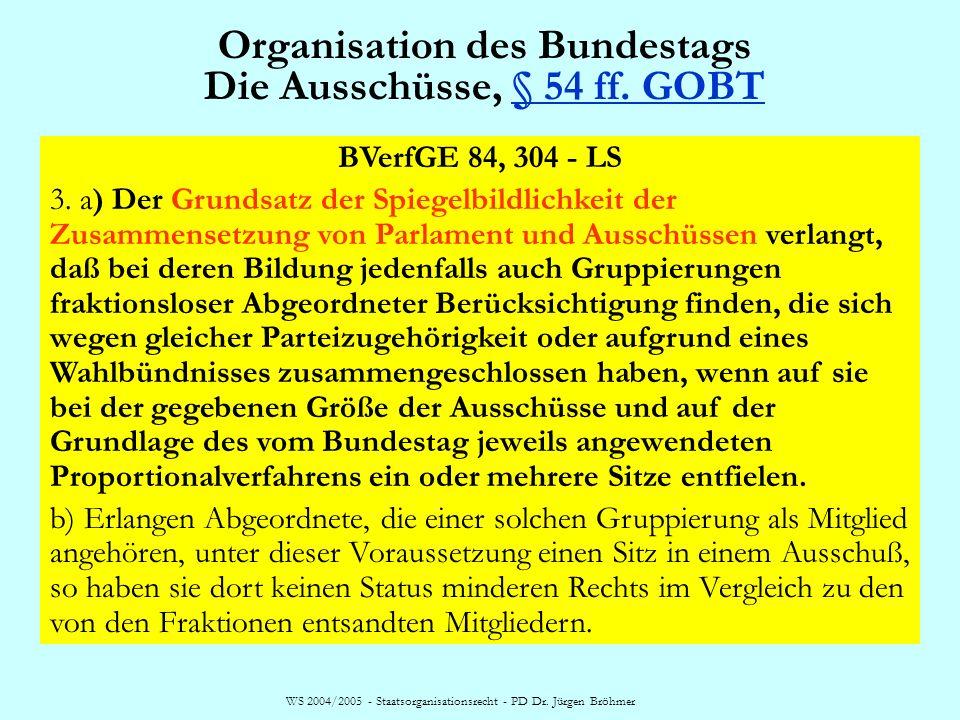 WS 2004/2005 - Staatsorganisationsrecht - PD Dr. Jürgen Bröhmer Organisation des Bundestags Die Ausschüsse, § 54 ff. GOBT§ 54 ff. GOBT BVerfGE 84, 304