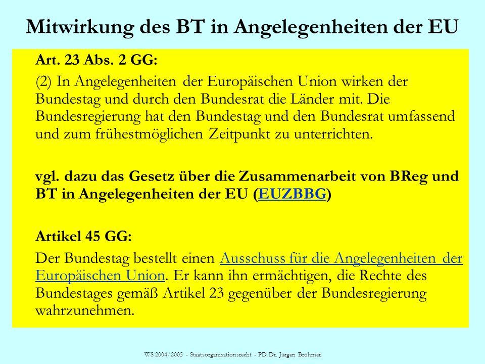 WS 2004/2005 - Staatsorganisationsrecht - PD Dr. Jürgen Bröhmer Mitwirkung des BT in Angelegenheiten der EU Art. 23 Abs. 2 GG: (2) In Angelegenheiten