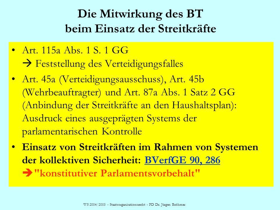 WS 2004/2005 - Staatsorganisationsrecht - PD Dr. Jürgen Bröhmer Die Mitwirkung des BT beim Einsatz der Streitkräfte Art. 115a Abs. 1 S. 1 GG Feststell