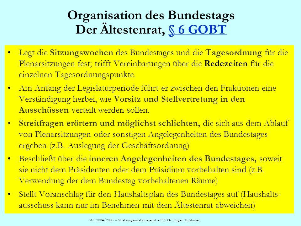 WS 2004/2005 - Staatsorganisationsrecht - PD Dr. Jürgen Bröhmer Organisation des Bundestags Der Ältestenrat, § 6 GOBT§ 6 GOBT Legt die Sitzungswochen
