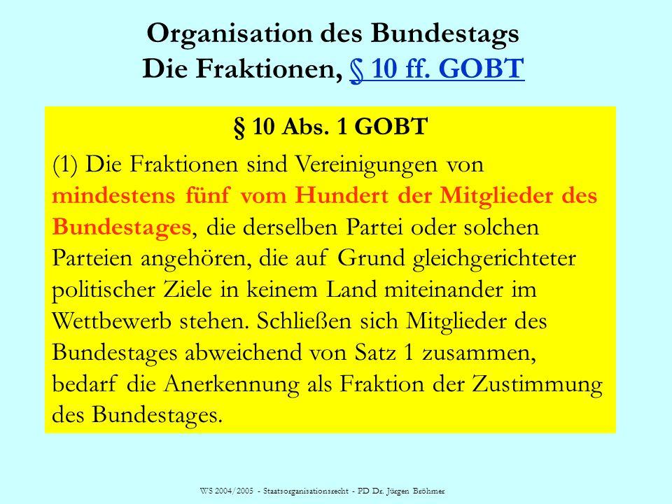 WS 2004/2005 - Staatsorganisationsrecht - PD Dr. Jürgen Bröhmer Organisation des Bundestags Die Fraktionen, § 10 ff. GOBT§ 10 ff. GOBT § 10 Abs. 1 GOB