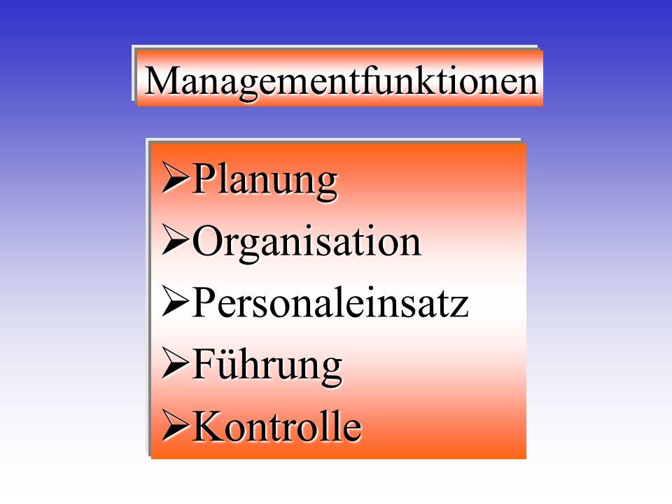 Managementfunktionen Planung Planung Organisation Organisation Personaleinsatz Personaleinsatz Führung Führung Kontrolle Kontrolle